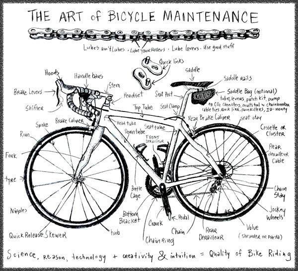 bike servicing and repairs